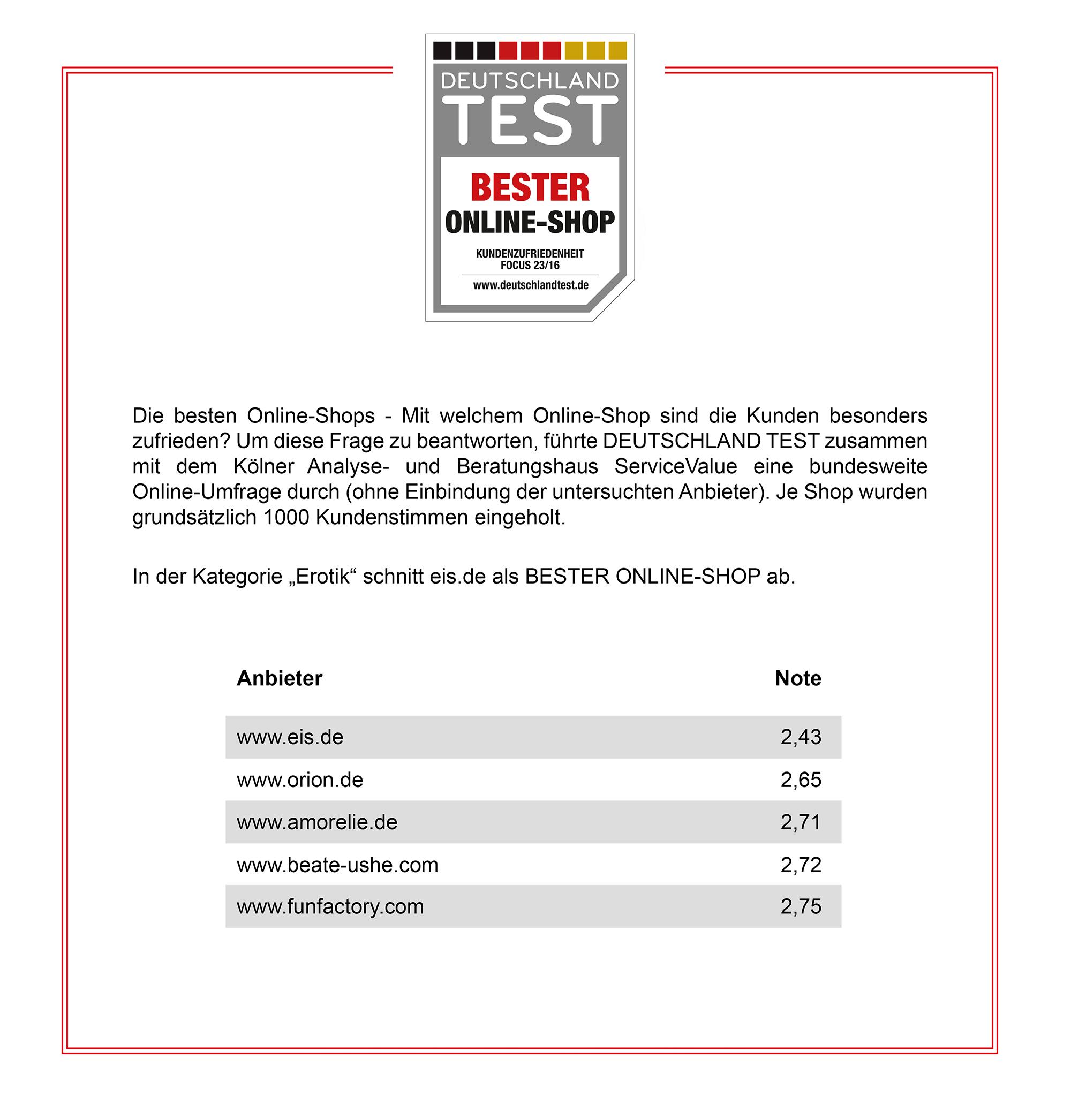 Zertifikat Deutschlandtest